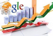 Photo of Những Sai Lầm Trong Quảng Cáo Google Adwords