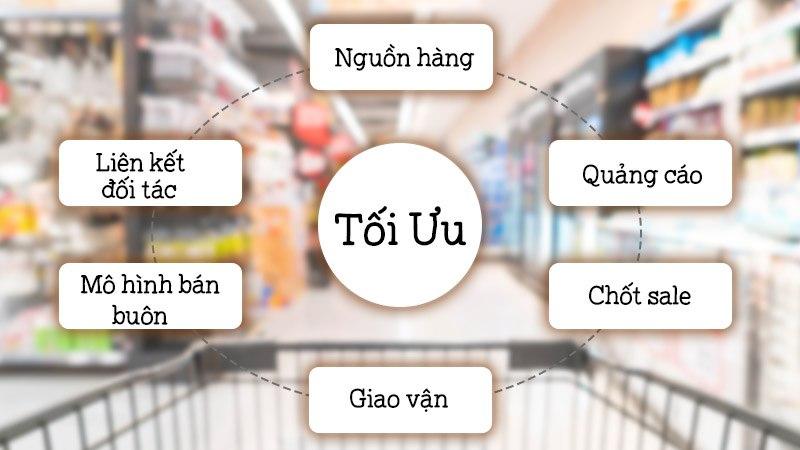 tang-doanh-so-ban-hang-facebook