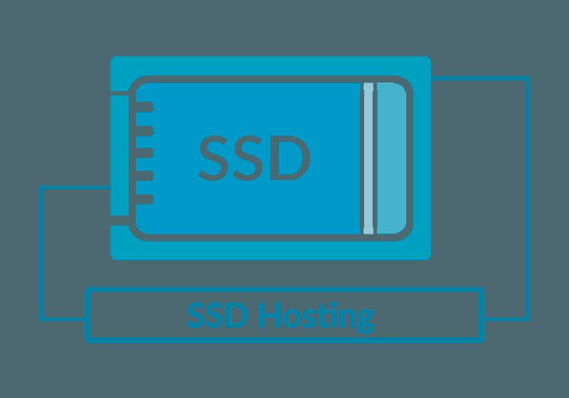 Ưu điểm của Hosting SSD