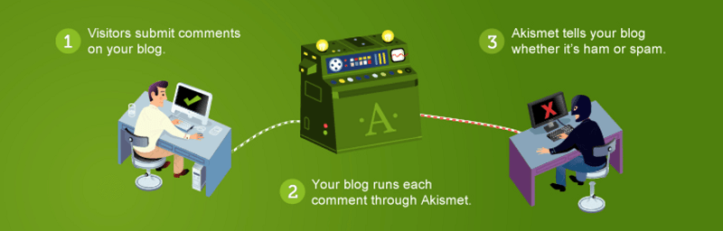 5-plugins-co-ban-danh-cho-website-wordppress (2)