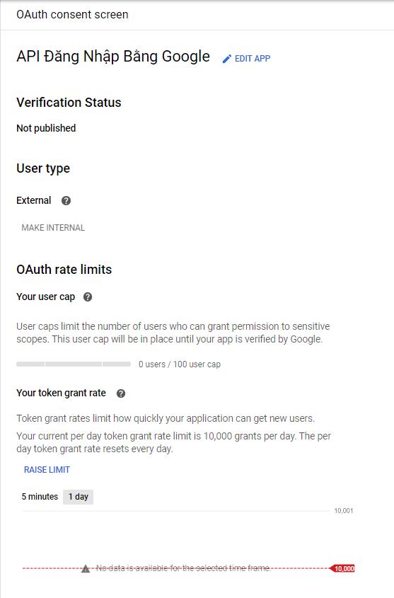 Xác Nhận Thông Tin Oauth Consetn Screen Google API